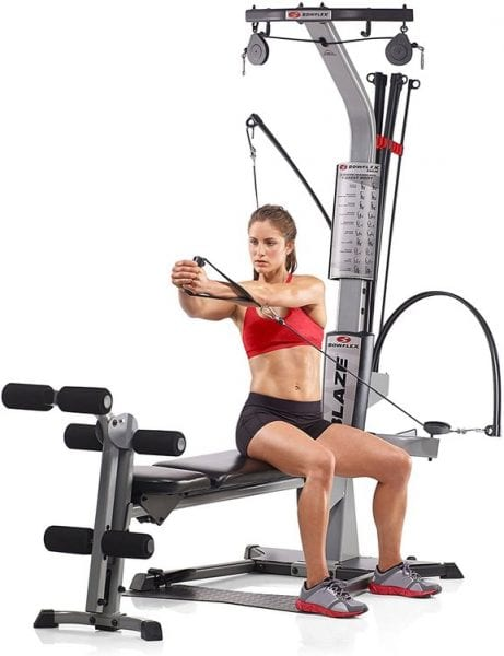 Best Home Gym in 2020 for the money?